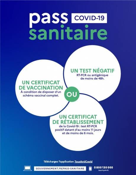 Port du masque et Pass-Sanitaire obligatoire